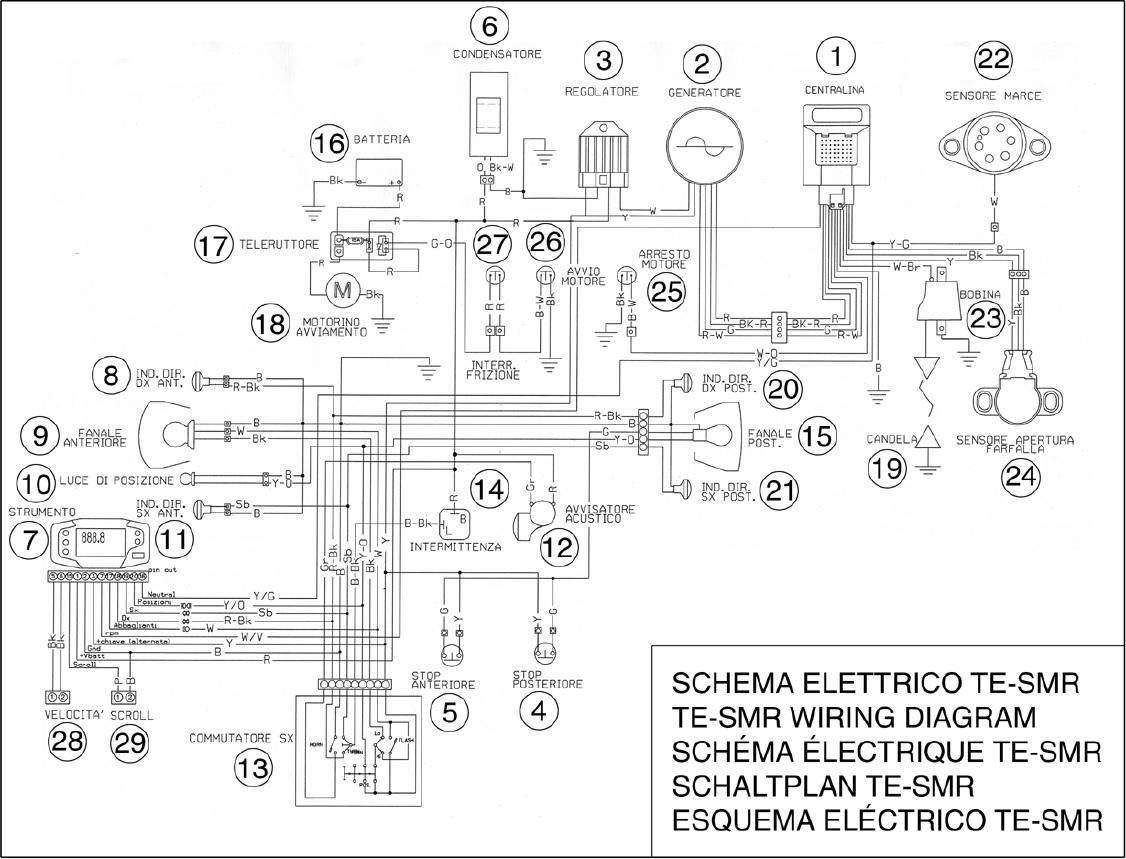 Husqvarna Sm 610 Wiring Diagram