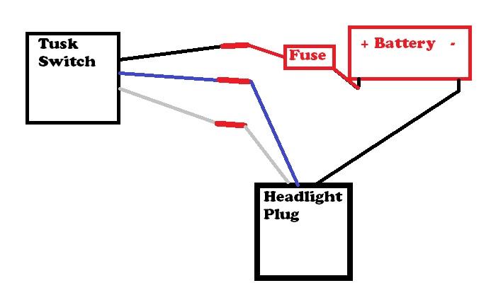 tusk light kit, with led headlight yz450f | supermoto junkie  supermoto junkie